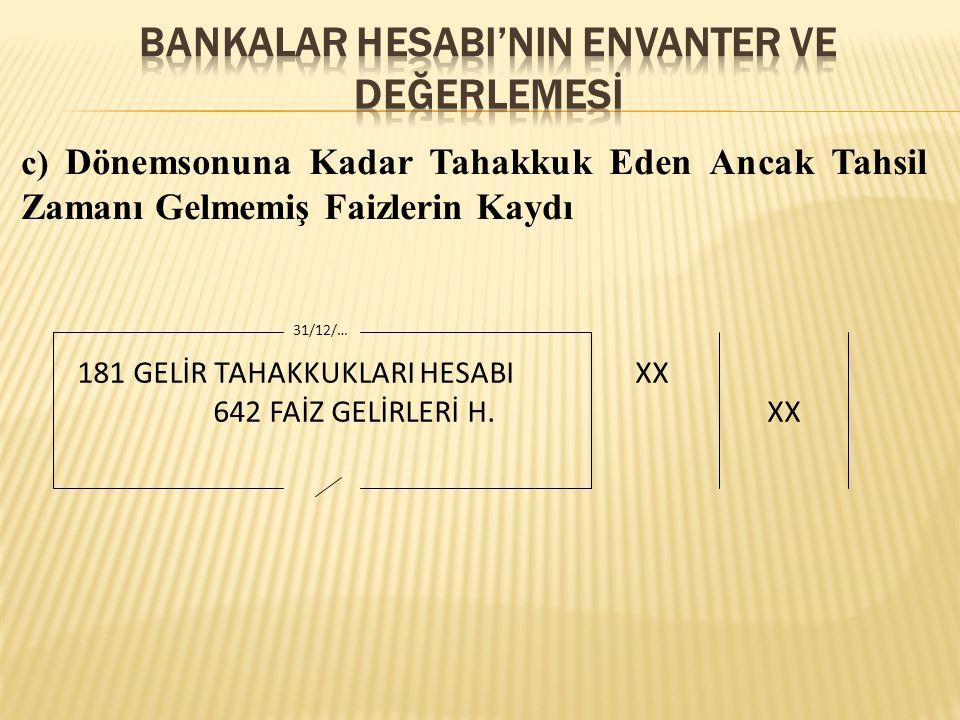 BANKALAR HESABI'NIN ENVANTER VE DEĞERLEMESİ
