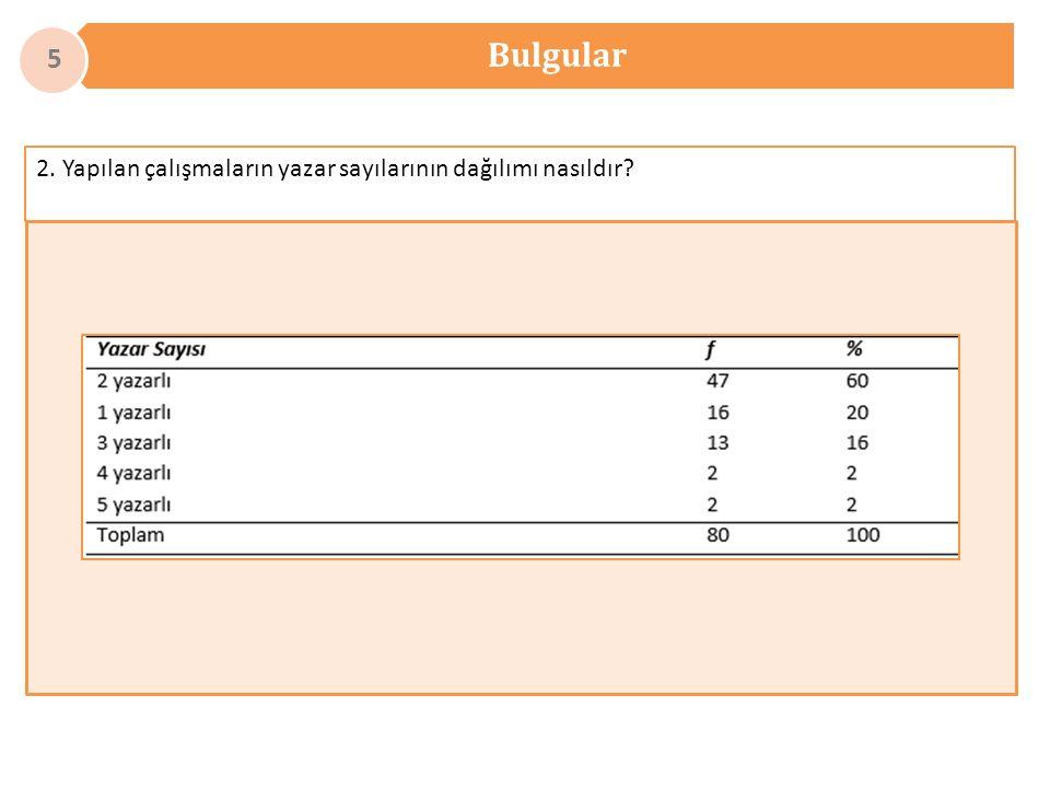 Bulgular 5 2. Yapılan çalışmaların yazar sayılarının dağılımı nasıldır