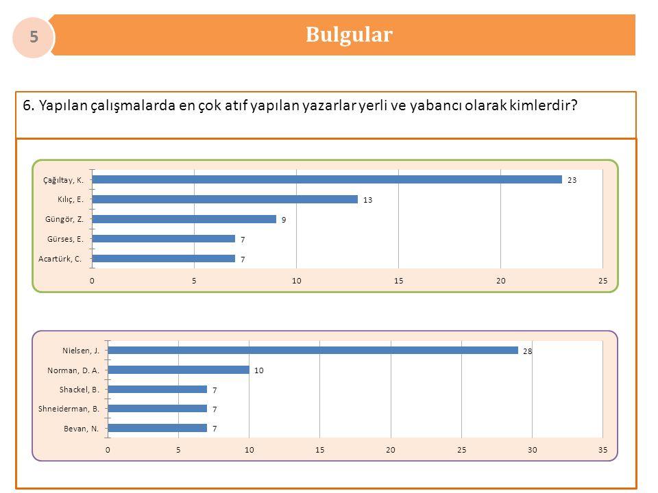 Bulgular 5 6. Yapılan çalışmalarda en çok atıf yapılan yazarlar yerli ve yabancı olarak kimlerdir