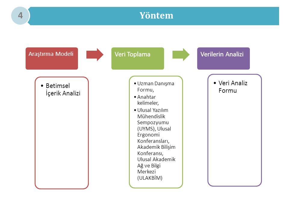 4 Yöntem Betimsel İçerik Analizi Veri Toplama Verilerin Analizi