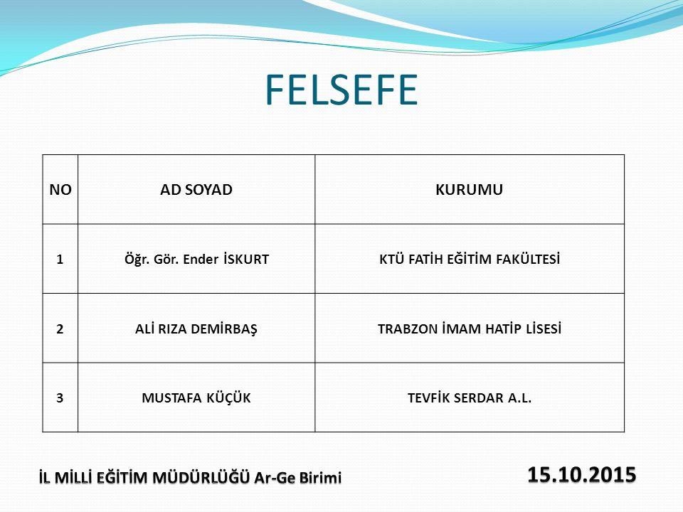 FELSEFE 15.10.2015 NO AD SOYAD KURUMU