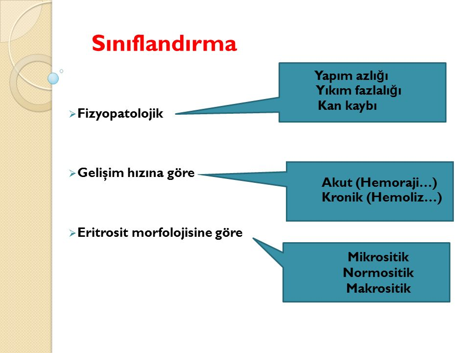 Fizyopatolojik Gelişim hızına göre Eritrosit morfolojisine göre