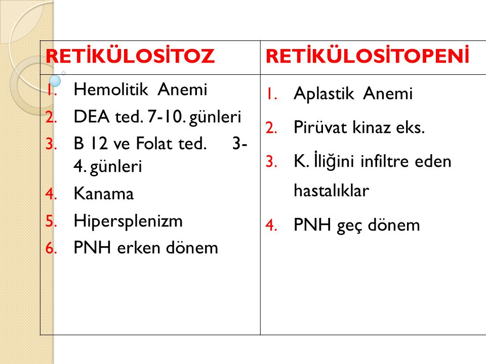 RETİKÜLOSİTOZ RETİKÜLOSİTOPENİ Hemolitik Anemi DEA ted. 7-10. günleri
