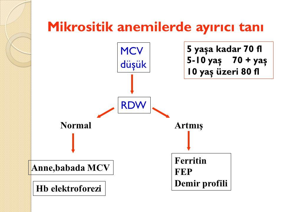 Mikrositik anemilerde ayırıcı tanı