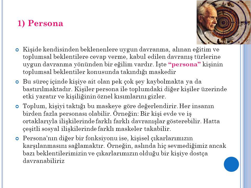 1) Persona