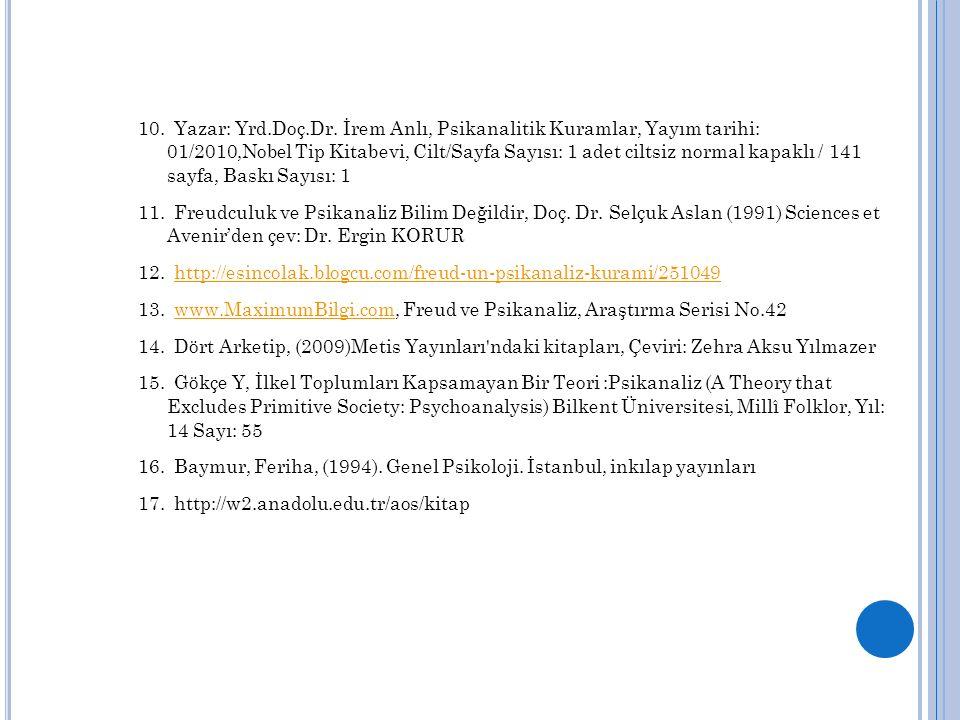 Yazar: Yrd.Doç.Dr. İrem Anlı, Psikanalitik Kuramlar, Yayım tarihi: 01/2010,Nobel Tip Kitabevi, Cilt/Sayfa Sayısı: 1 adet ciltsiz normal kapaklı / 141 sayfa, Baskı Sayısı: 1