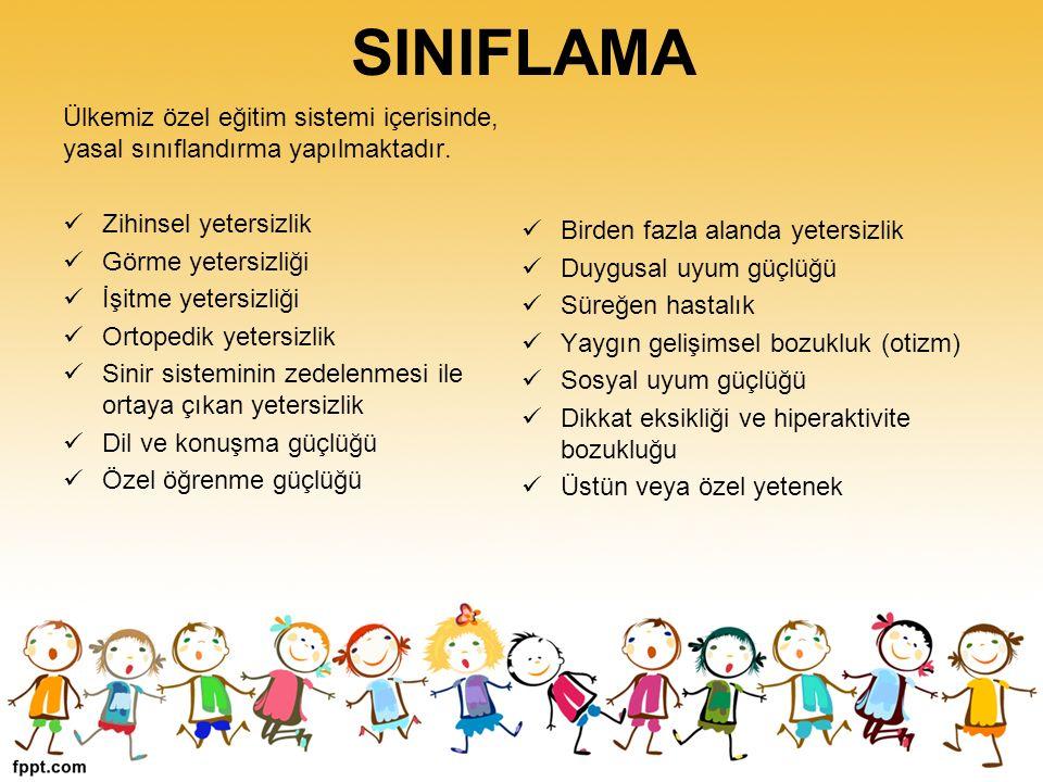 SINIFLAMA Ülkemiz özel eğitim sistemi içerisinde, yasal sınıflandırma yapılmaktadır. Zihinsel yetersizlik.