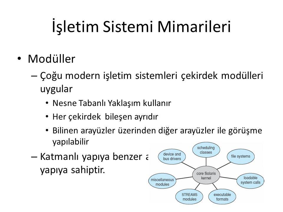 İşletim Sistemi Mimarileri