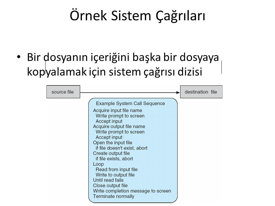 Örnek Sistem Çağrıları