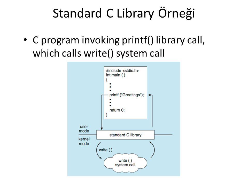 Standard C Library Örneği