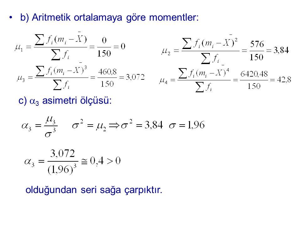 b) Aritmetik ortalamaya göre momentler: