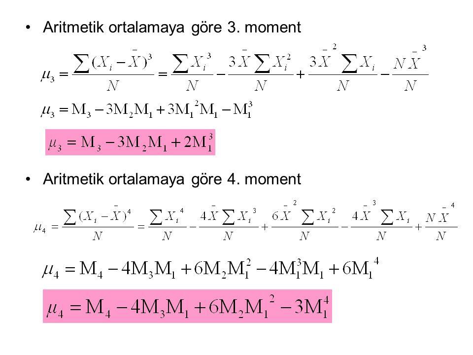Aritmetik ortalamaya göre 3. moment