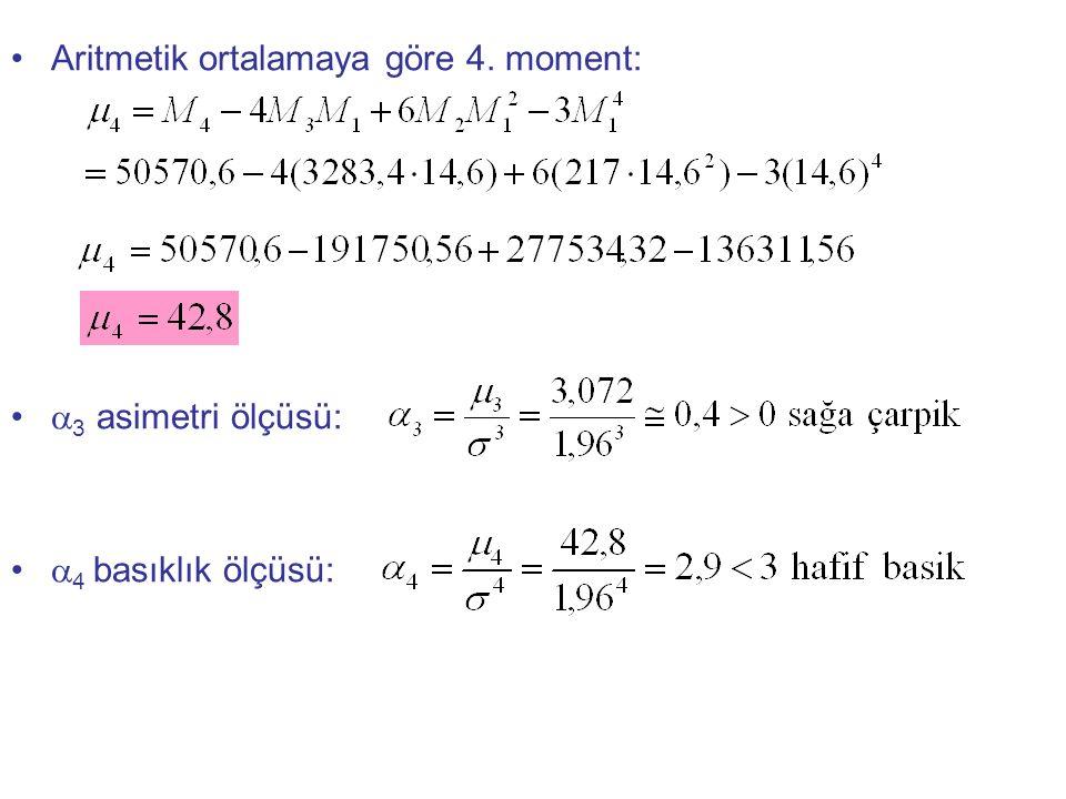 Aritmetik ortalamaya göre 4. moment: