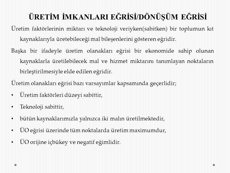 ÜRETİM İMKANLARI EĞRİSİ/DÖNÜŞÜM EĞRİSİ