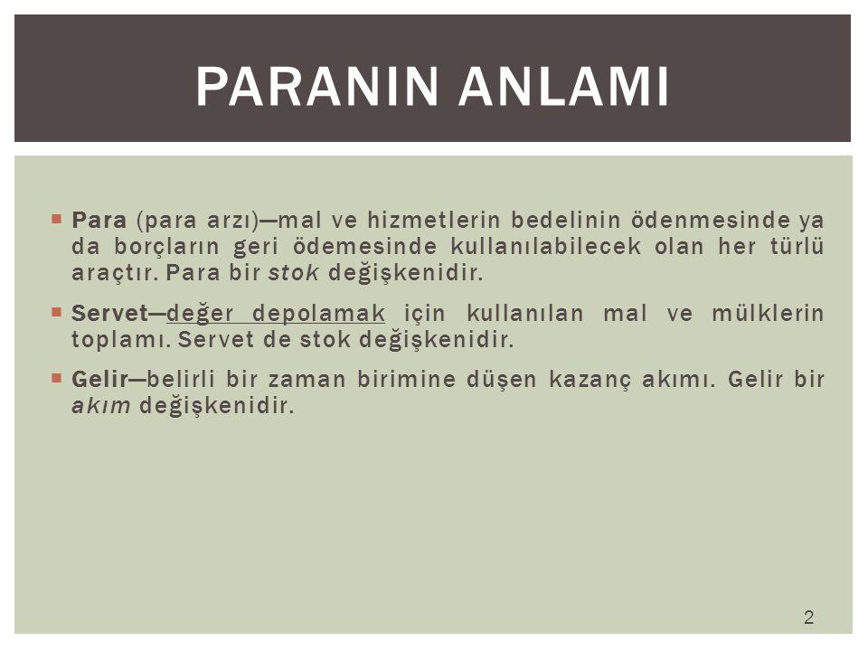 PARANIN ANLAMI