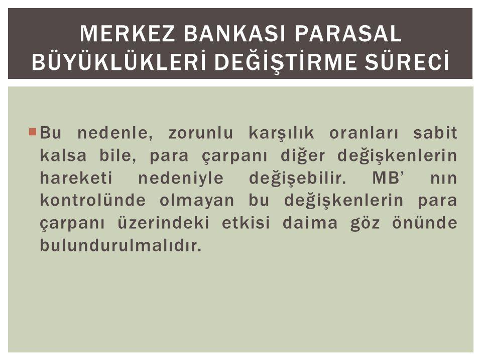 MERKEZ BANKASI PARASAL BÜYÜKLÜKLERİ DEĞİŞTİRME SÜRECİ
