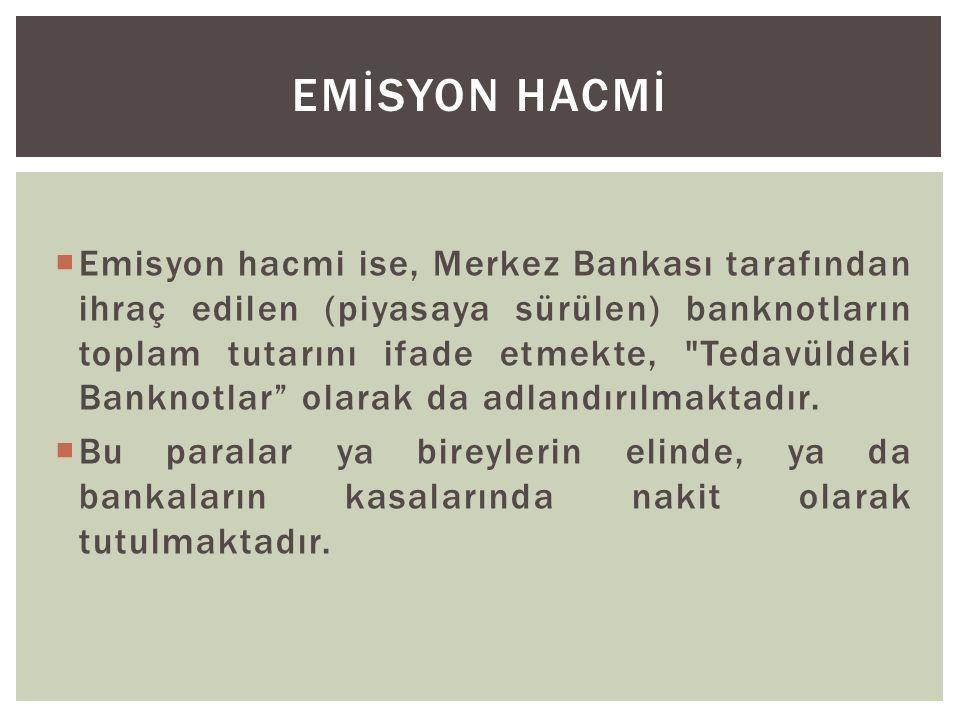 EMİSYON HACMİ