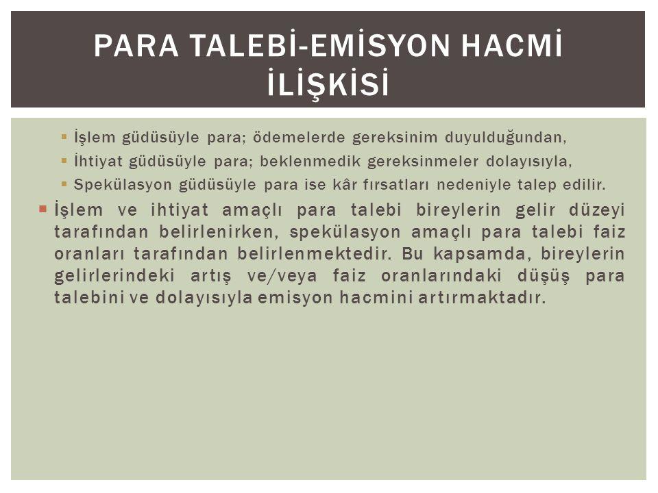 PARA TALEBİ-EMİSYON HACMİ İLİŞKİSİ