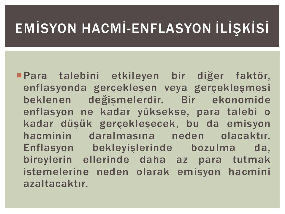 EMİSYON HACMİ-ENFLASYON İLİŞKİSİ