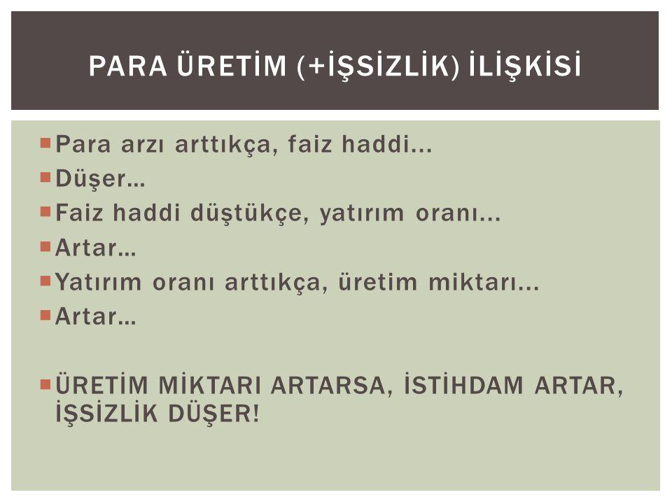 PARA ÜRETİM (+İŞSİZLİK) İLİŞKİSİ