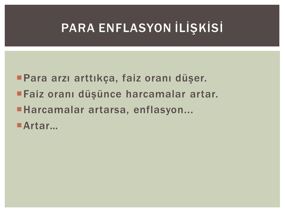 PARA ENFLASYON İLİŞKİSİ