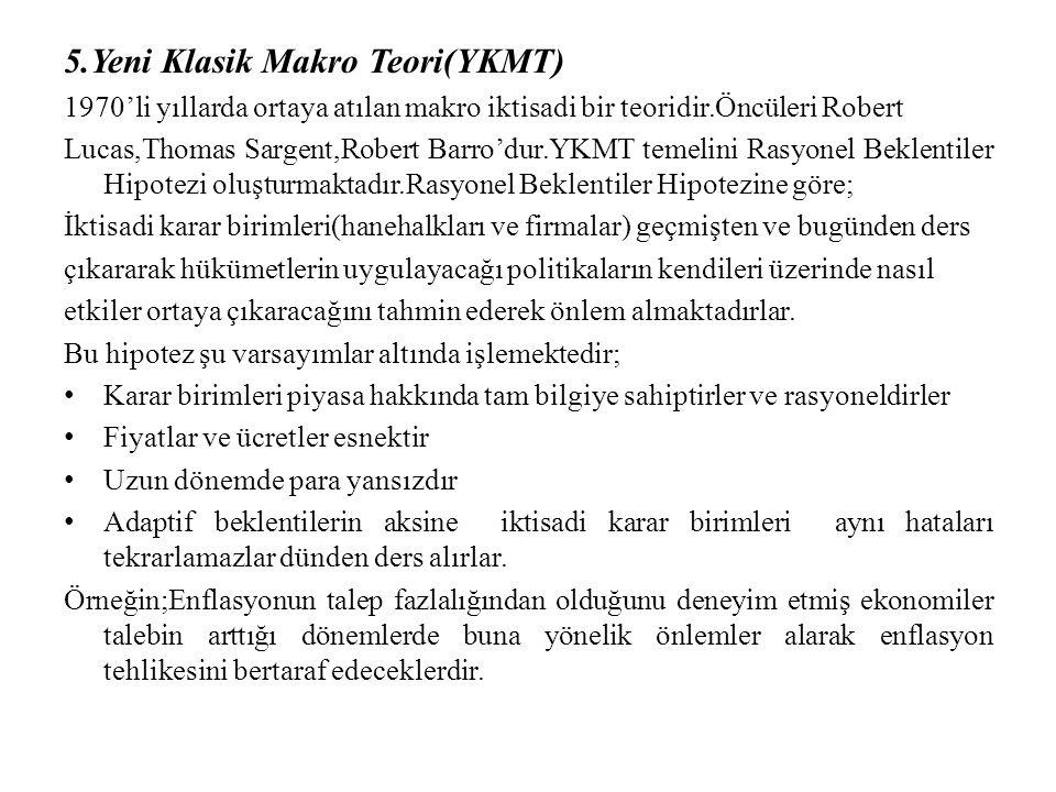 5.Yeni Klasik Makro Teori(YKMT)