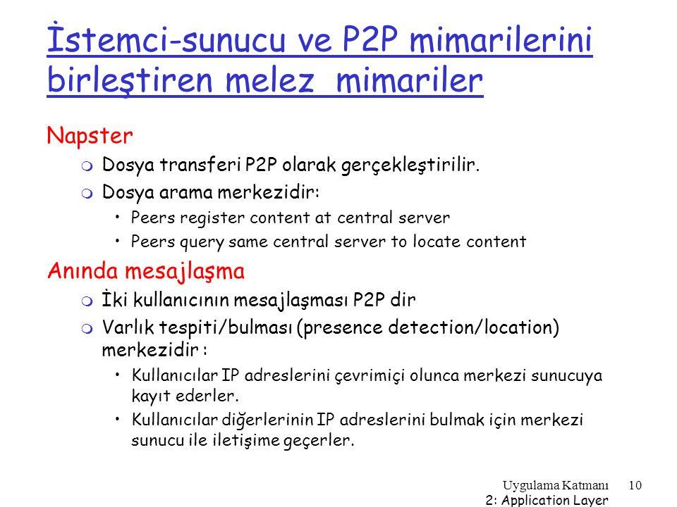 İstemci-sunucu ve P2P mimarilerini birleştiren melez mimariler