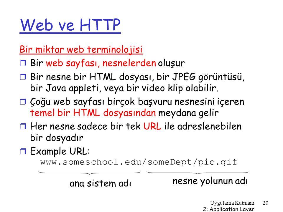 Web ve HTTP Bir miktar web terminolojisi