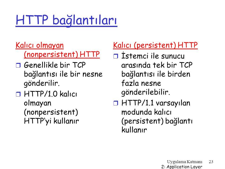 HTTP bağlantıları Kalıcı olmayan (nonpersistent) HTTP