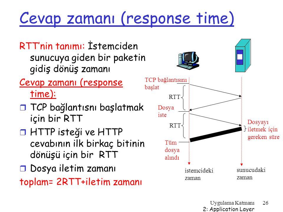 Cevap zamanı (response time)