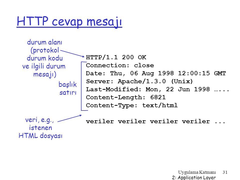 HTTP cevap mesajı durum alanı (protokol durum kodu ve ilgili durum