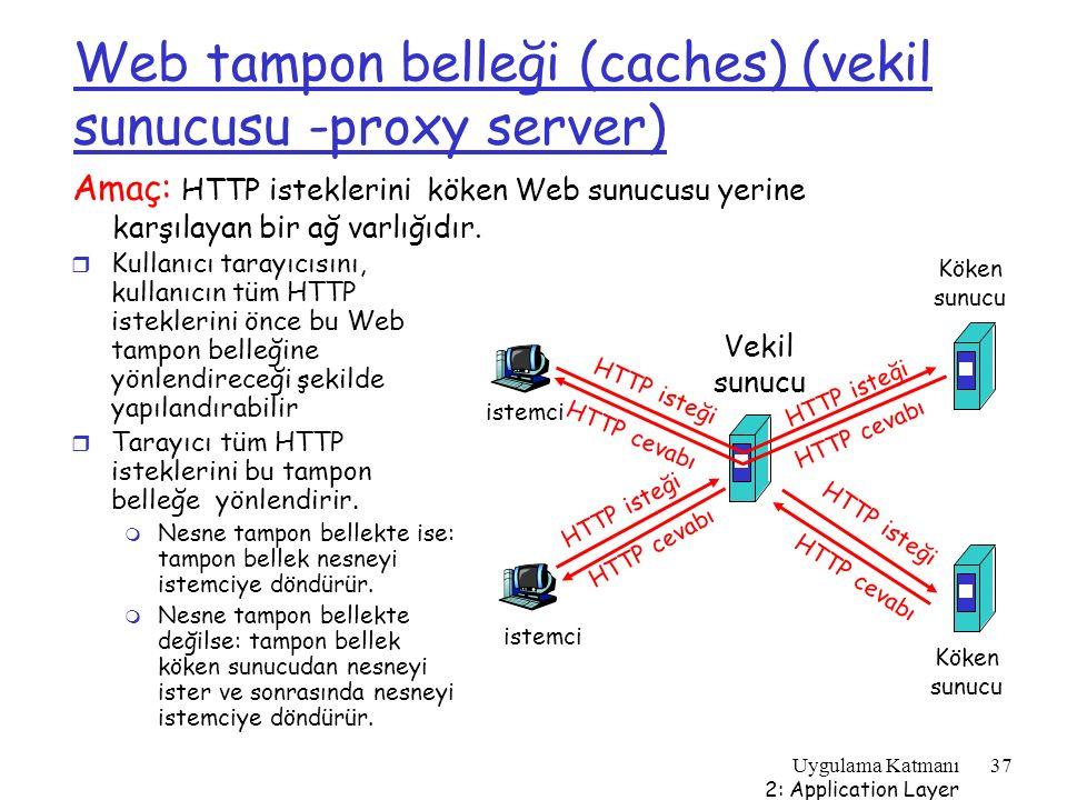 Web tampon belleği (caches) (vekil sunucusu -proxy server)
