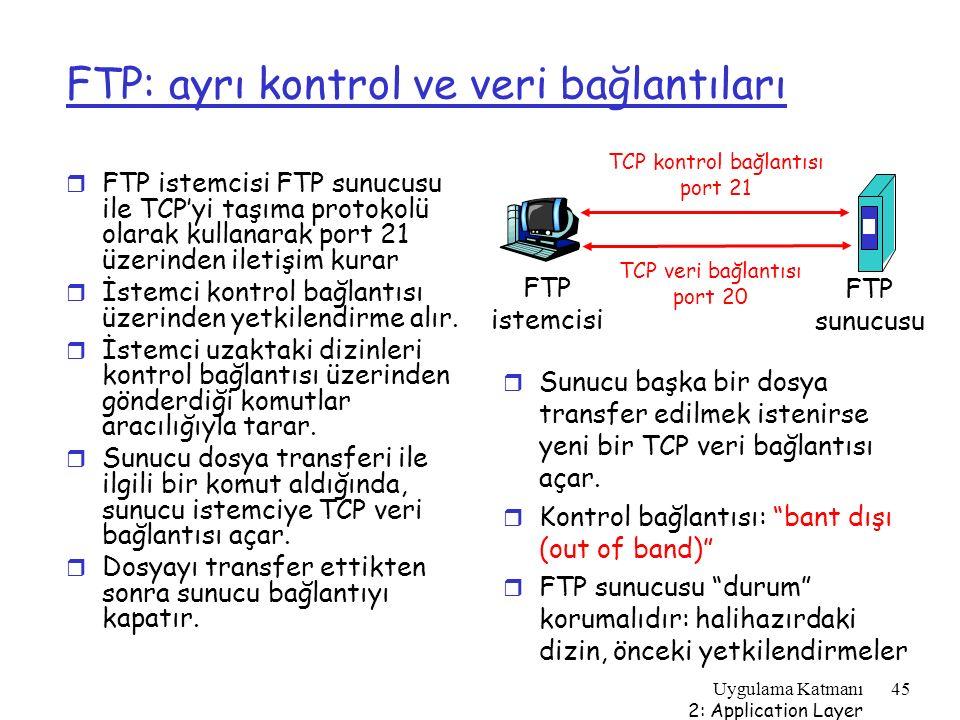 FTP: ayrı kontrol ve veri bağlantıları