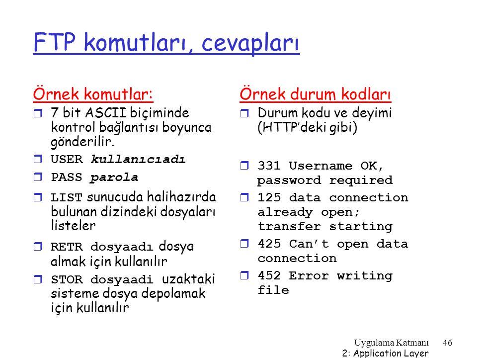 FTP komutları, cevapları