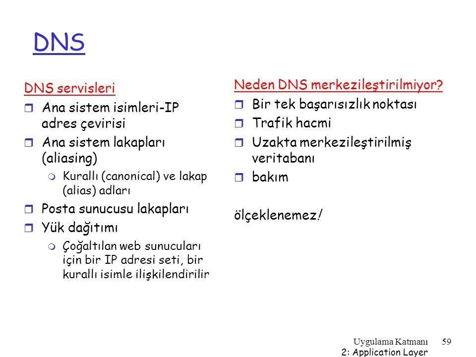 DNS Neden DNS merkezileştirilmiyor DNS servisleri