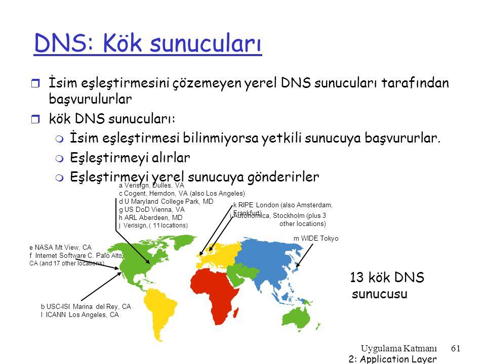 DNS: Kök sunucuları İsim eşleştirmesini çözemeyen yerel DNS sunucuları tarafından başvurulurlar. kök DNS sunucuları:
