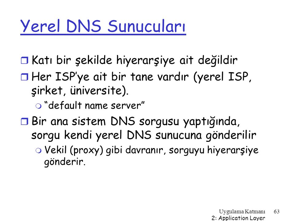 Yerel DNS Sunucuları Katı bir şekilde hiyerarşiye ait değildir