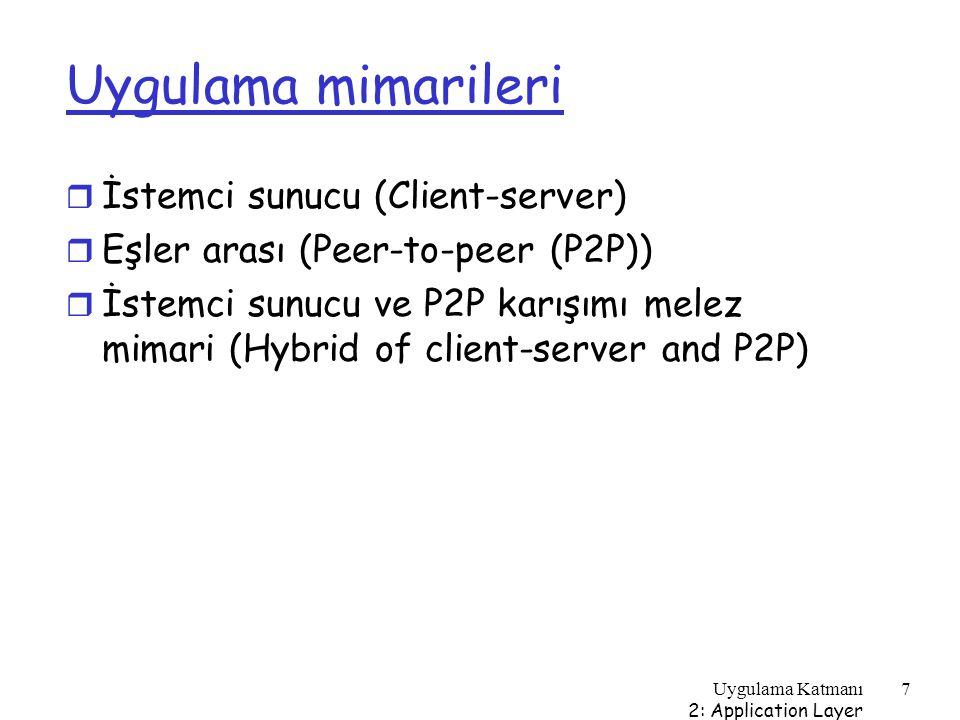 Uygulama mimarileri İstemci sunucu (Client-server)