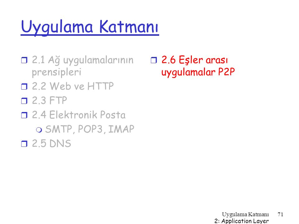Uygulama Katmanı 2.1 Ağ uygulamalarının prensipleri 2.2 Web ve HTTP