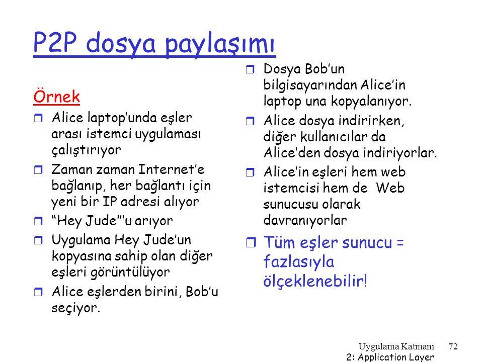 P2P dosya paylaşımı Örnek