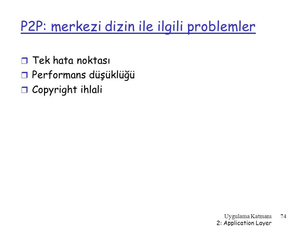 P2P: merkezi dizin ile ilgili problemler