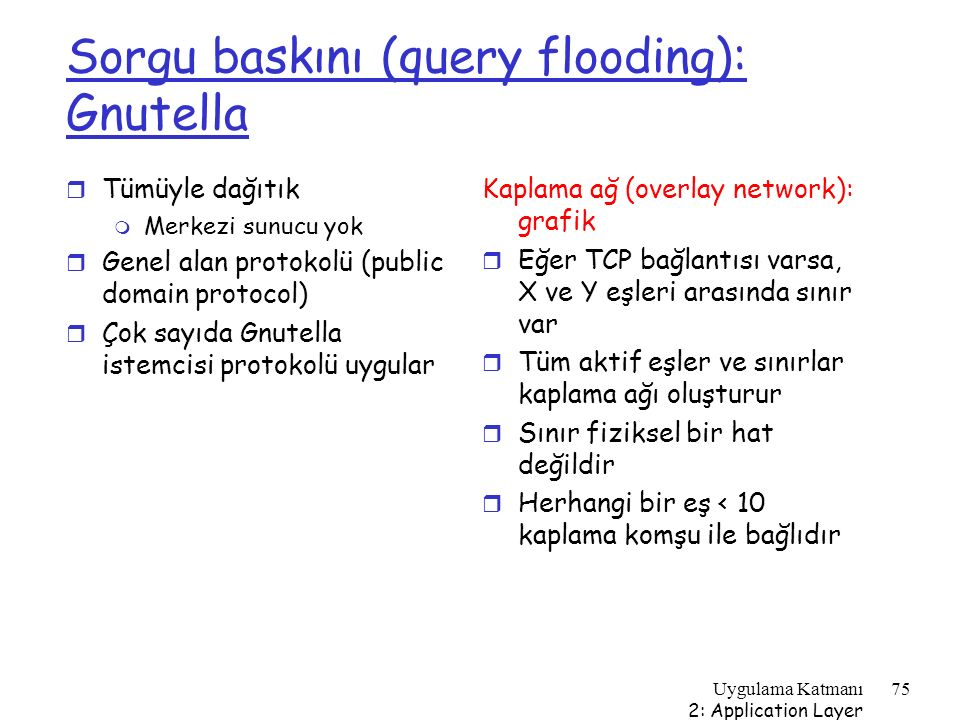 Sorgu baskını (query flooding): Gnutella