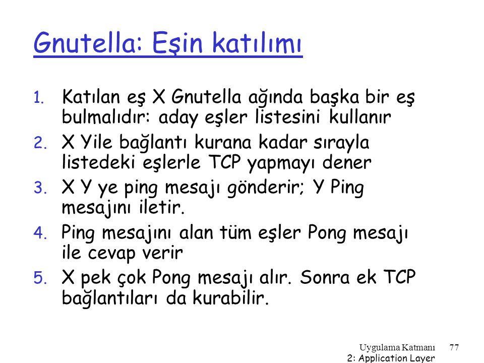 Gnutella: Eşin katılımı