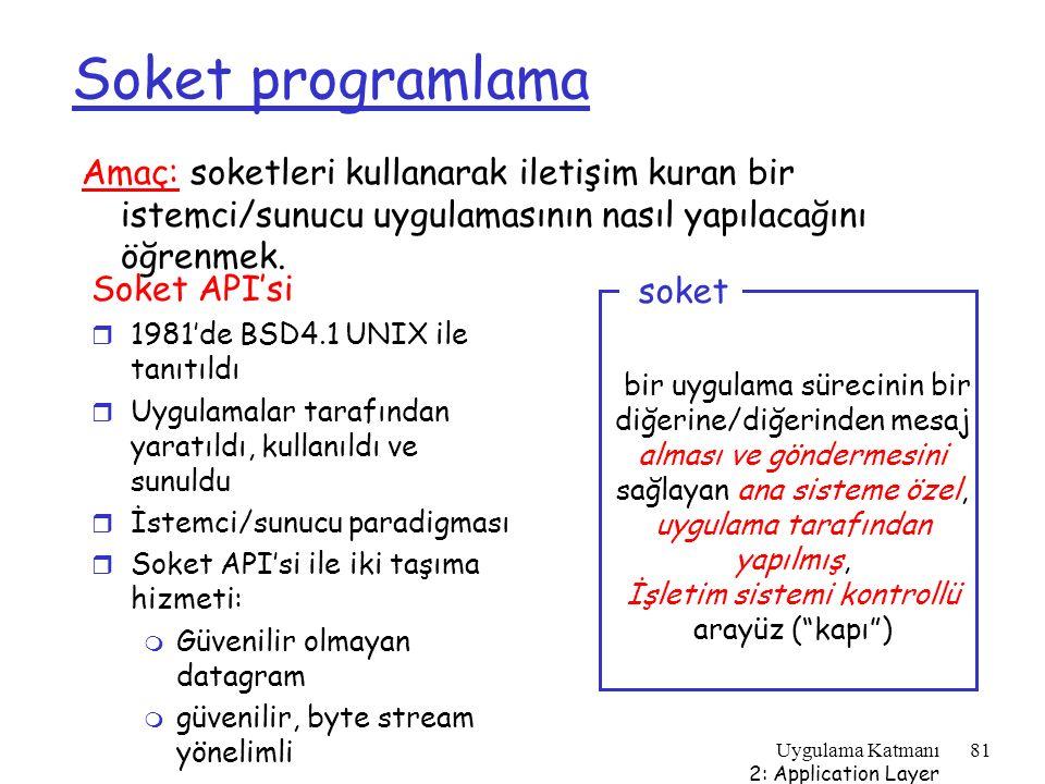 Soket programlama Amaç: soketleri kullanarak iletişim kuran bir istemci/sunucu uygulamasının nasıl yapılacağını öğrenmek.