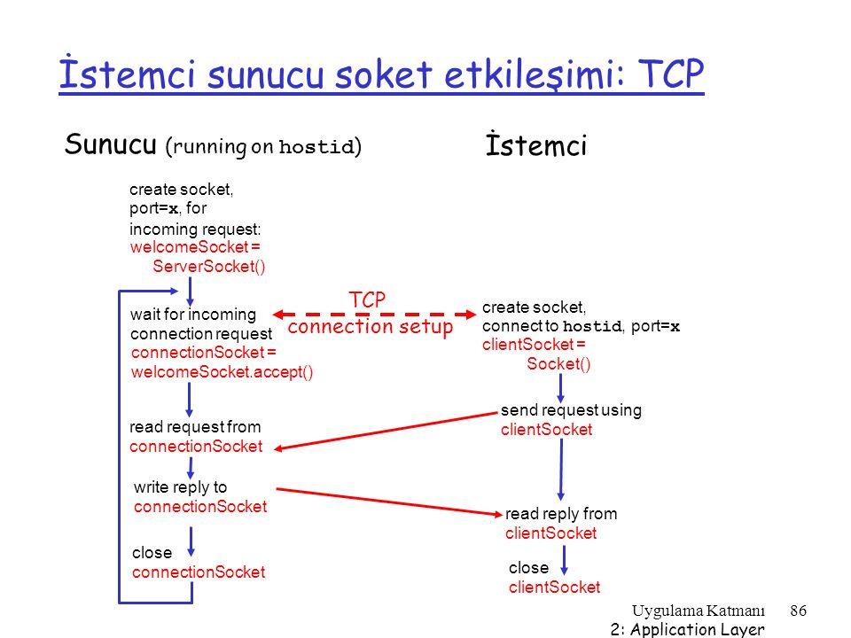 İstemci sunucu soket etkileşimi: TCP