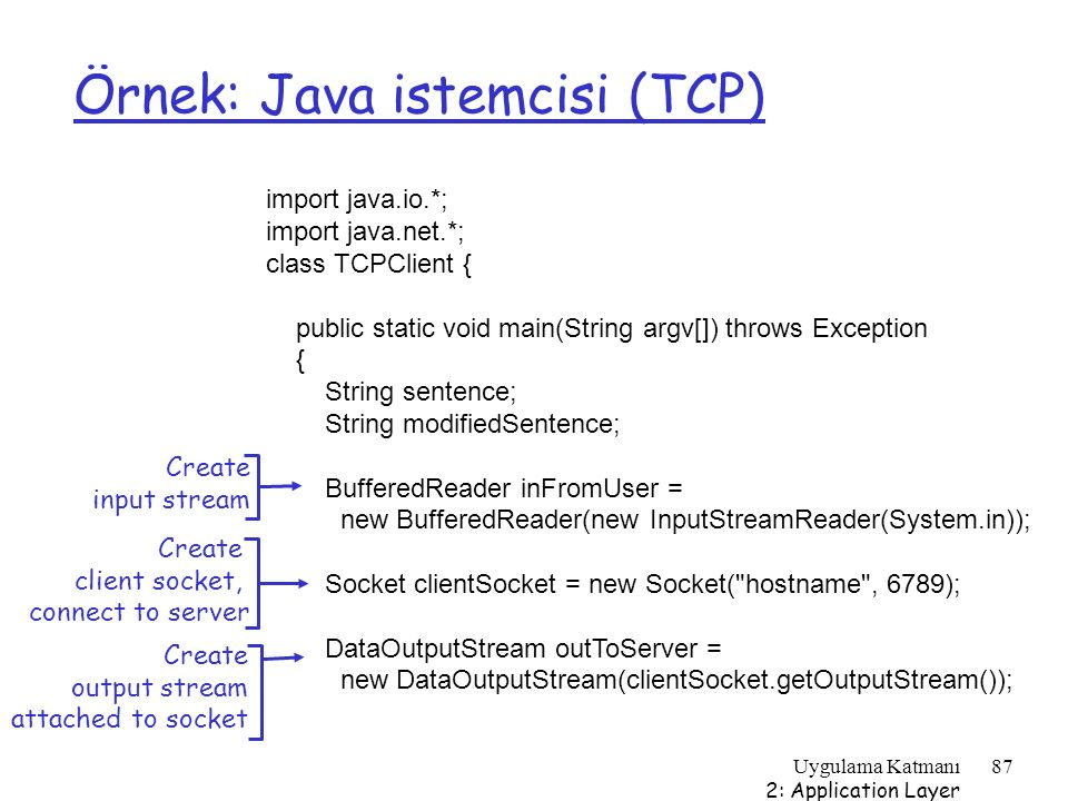 Örnek: Java istemcisi (TCP)