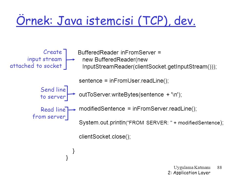 Örnek: Java istemcisi (TCP), dev.