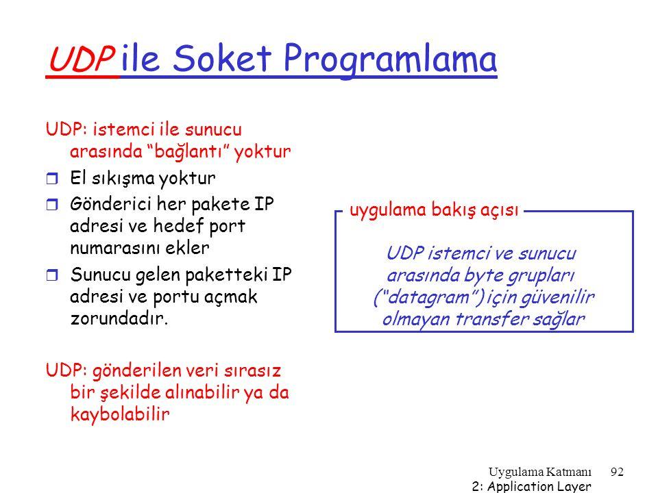 UDP ile Soket Programlama