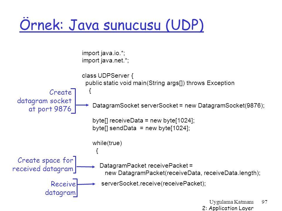 Örnek: Java sunucusu (UDP)