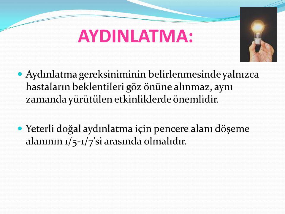 AYDINLATMA: